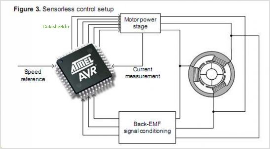Driver brushless for 3 phase dc motor controller