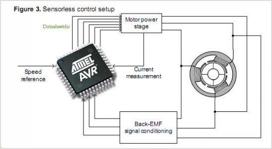 Driver brushless for 3 phase brushless dc motor controller